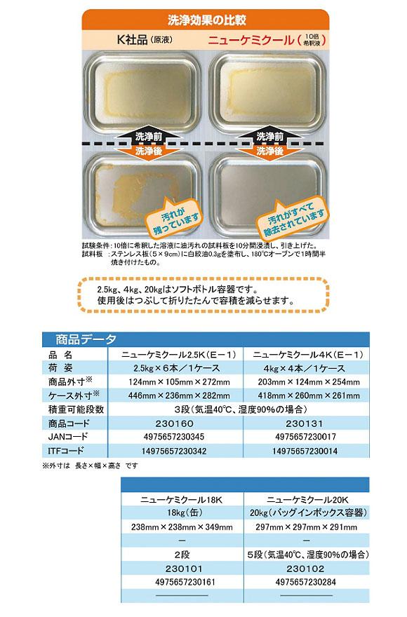 ニイタカ ニューケミクール[20kg] - 業務用・油汚れ用洗浄剤 02