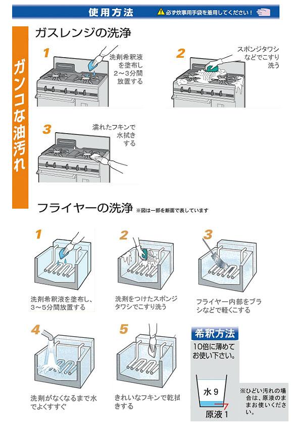 ニイタカ ニューケミクール[20kg] - 業務用・油汚れ用洗浄剤 03