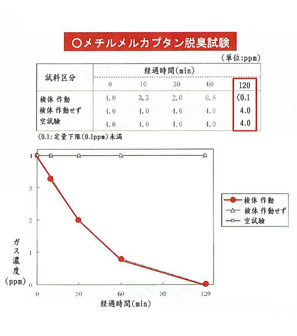 剛腕 アシスト説明 09