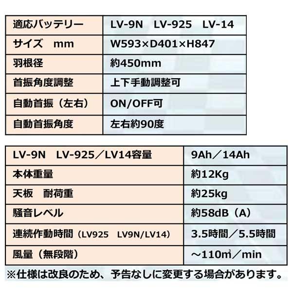 ペンギンワックス Li-ionコードレストレイ付き送風ファン CF-24Li【充電器・バッテリー別売】07