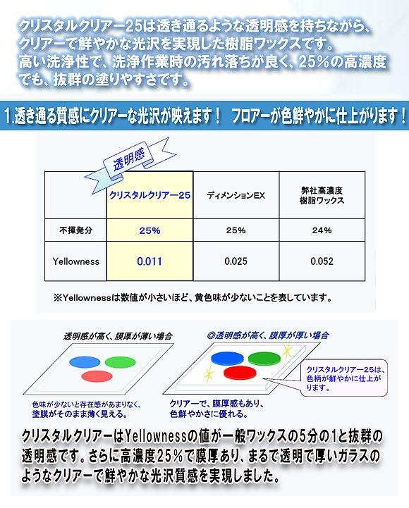 ペンギンワックス ディメンション クリスタルクリアー25 [18L] - 高洗浄性新次元樹脂ワックス 02
