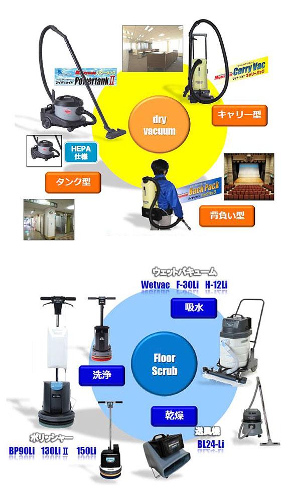 ペンギン Li-ionバッテリーシリーズ LS626N (6Ah・25.6V) 02