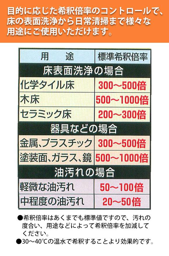 ペンギン オレンジ1000 [800ml ×12] - 超濃縮中性洗剤 03