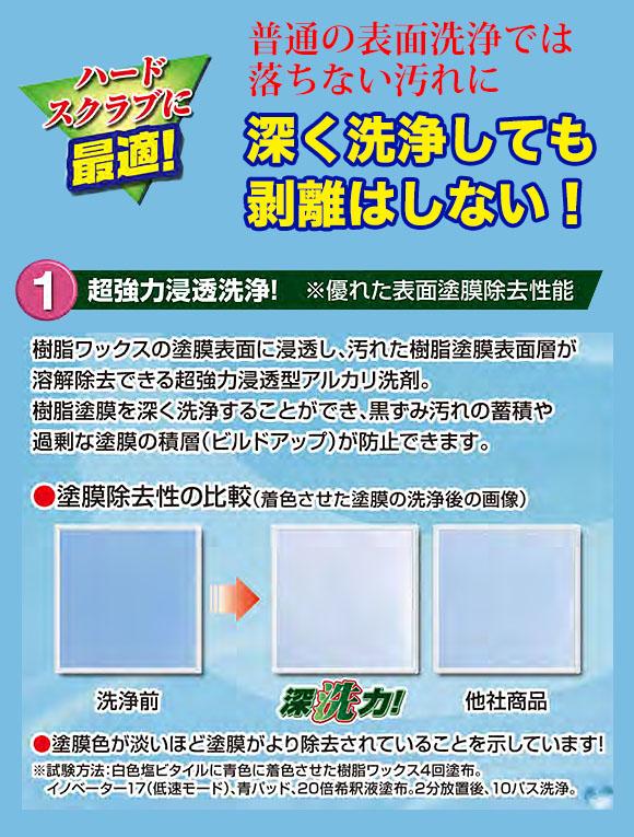ペンギン セイバー 深洗力[18L] - 超強力アルカリ表面洗浄剤 02