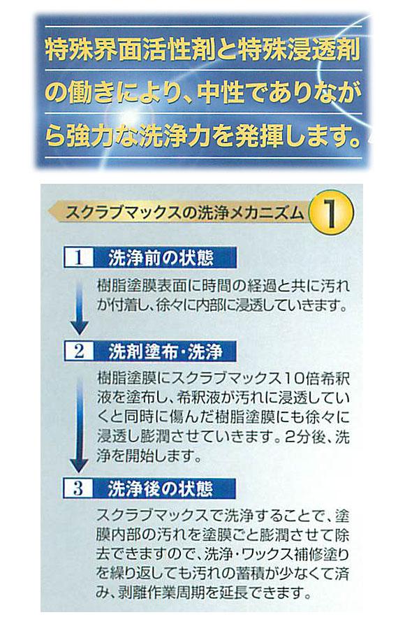 ペンギン スクラブマックス [18L] - 樹脂ワックス補修用強力中性洗剤 02