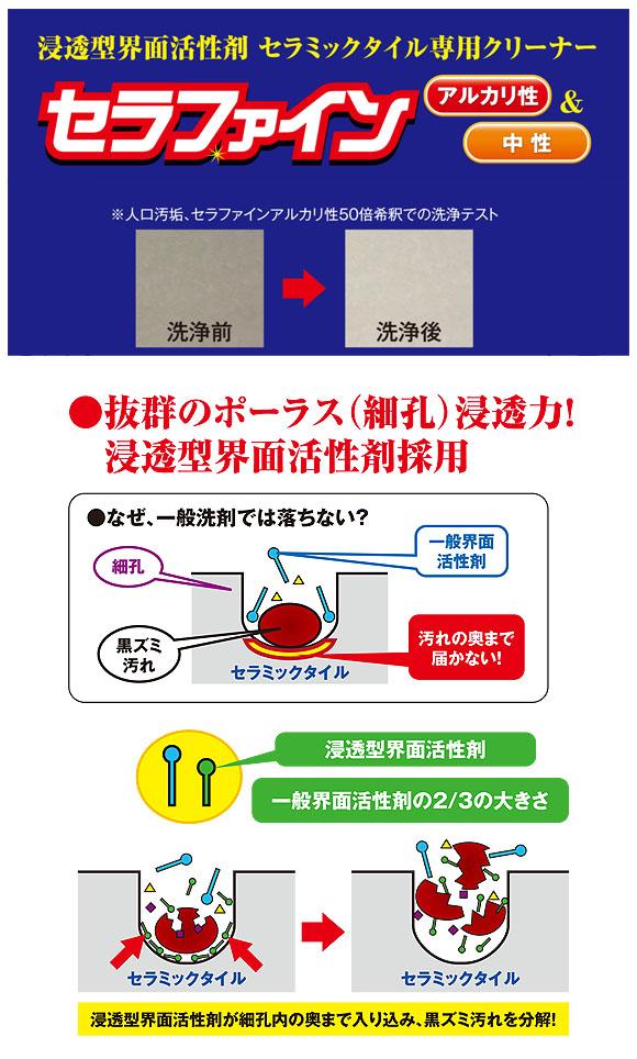 ペンギン セラファイン 中性 - 浸透型界面活性剤配合セラミックタイル専用クリーナー02