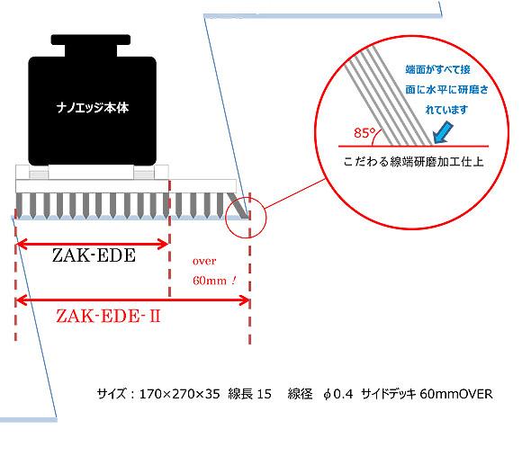 クオリティ ZAK-EDE-II(ザク エッジ ツー) - ナノエッジ専用ZAK 剥離専用ステンレスブラシ 02