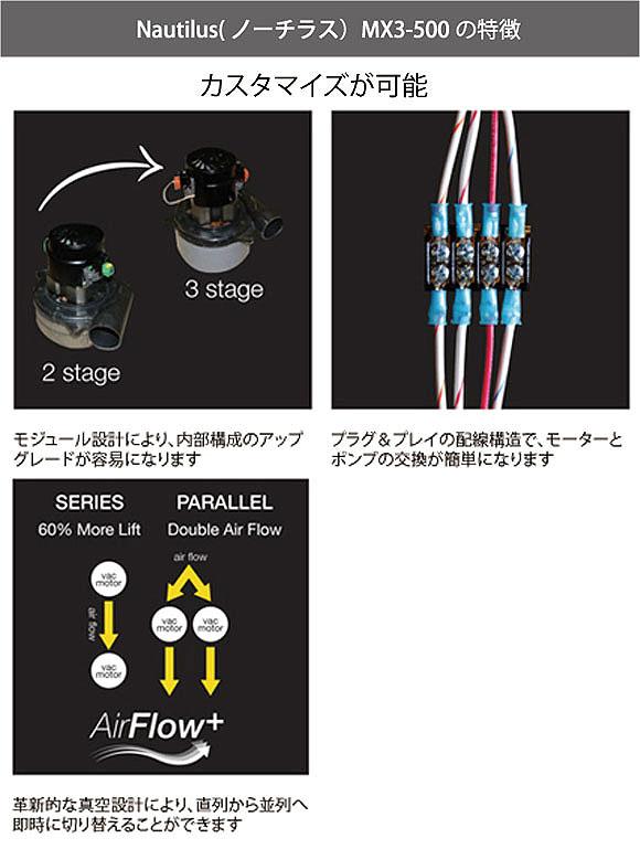 【リース契約可能】レボテック ノーチラス MX3-500 - ポータブルエクストラクター【代引不可】 02