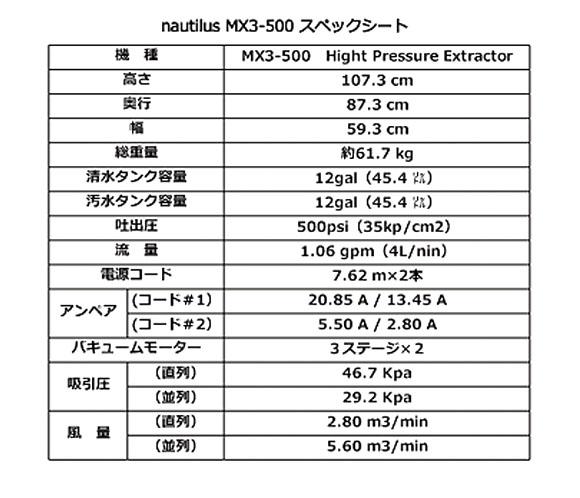 【リース契約可能】レボテック ノーチラス MX3-500 - ポータブルエクストラクター【代引不可】 06