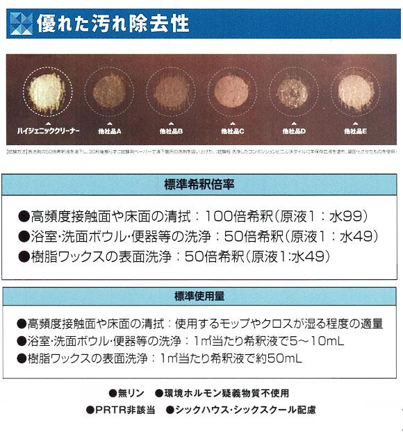リンレイ ハイジェニッククリーナー[4L] - 除菌ができる多目的強力洗剤_03