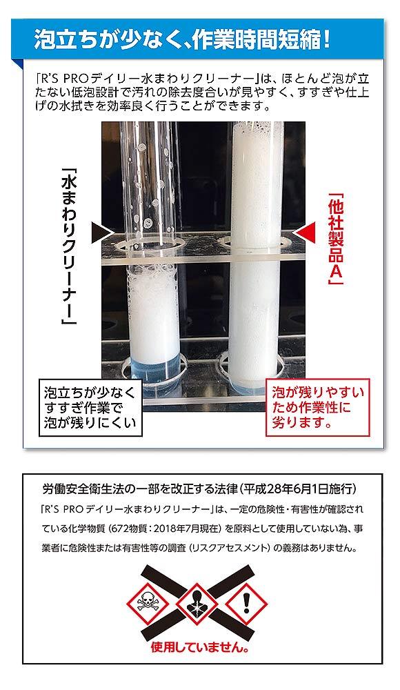 リンレイ R'S PRO デイリー水まわりクリーナー 中性 [4L] - 石鹸カス・皮脂汚れ用洗剤04