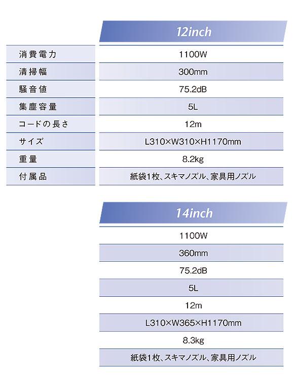 リンレイ スイングバックライト12/14/18 - 業務用アップライトバキューム 06