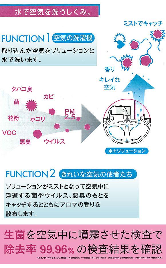 サラヤ Magic Ball マジックボール [4台] - 空気清浄システム03