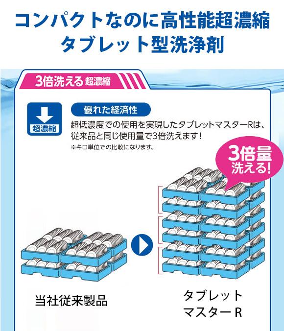 サラヤ ひまわり洗剤 タブレットマスターR [4袋] - 食器洗浄機用洗浄剤 02