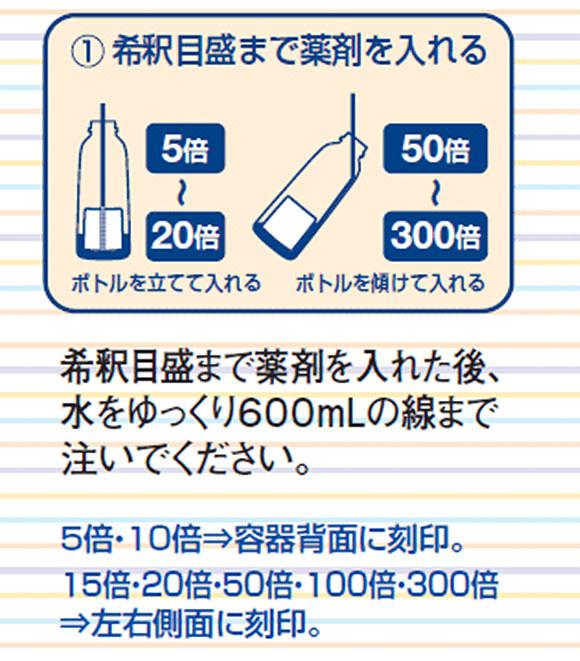 サラヤ スクイズボトル 洗浄・除菌剤用 [600mL 空容器 × 20] -  詰替ボトル 01
