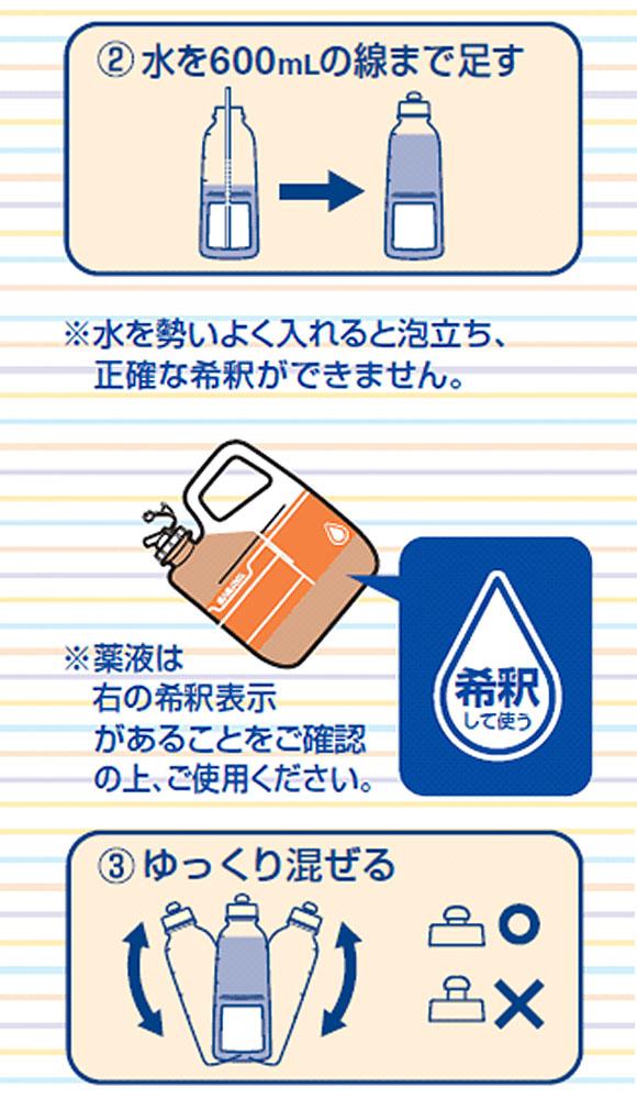 サラヤ スクイズボトル 洗浄・除菌剤用 [600mL 空容器 × 20] -  詰替ボトル 02