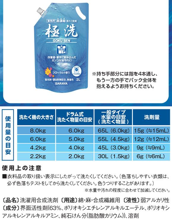 サラヤ 極洗 ごくせん [2Lスパウト付 ×4] - 業務用超濃縮洗たく洗剤03