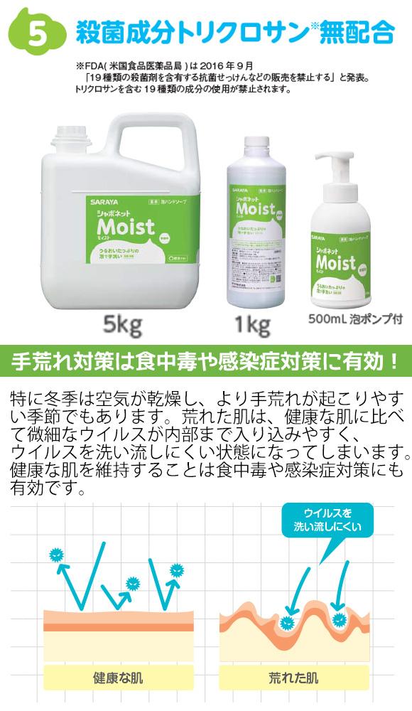 サラヤ シャボネット Moist ( モイスト ) [1kg x6] - 手洗い用石けん液 医薬部外品 02