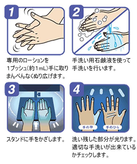 サラヤ スタンド型手洗いチェッカーBLB 1セット 03