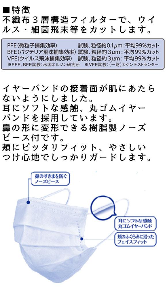 サラヤ サージカルマスクV [50枚×20箱] - 三層構造フィルターのマスク01