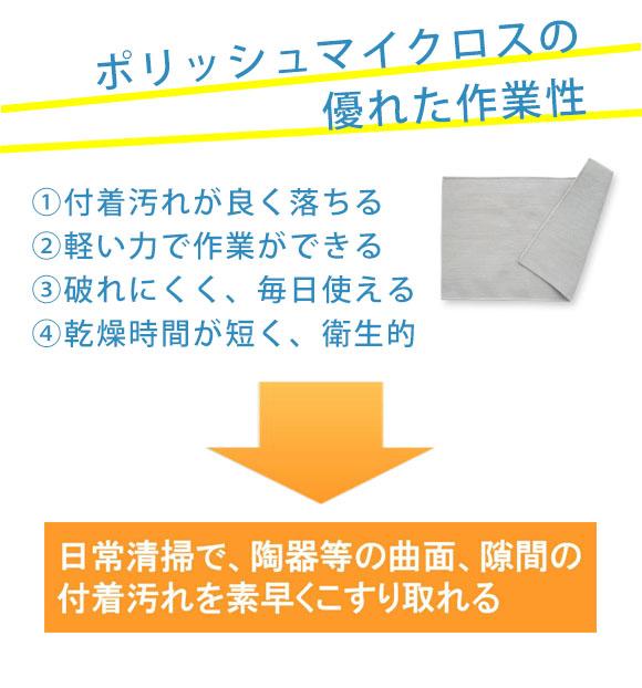 セイワ ポリッシュマイクロス 02
