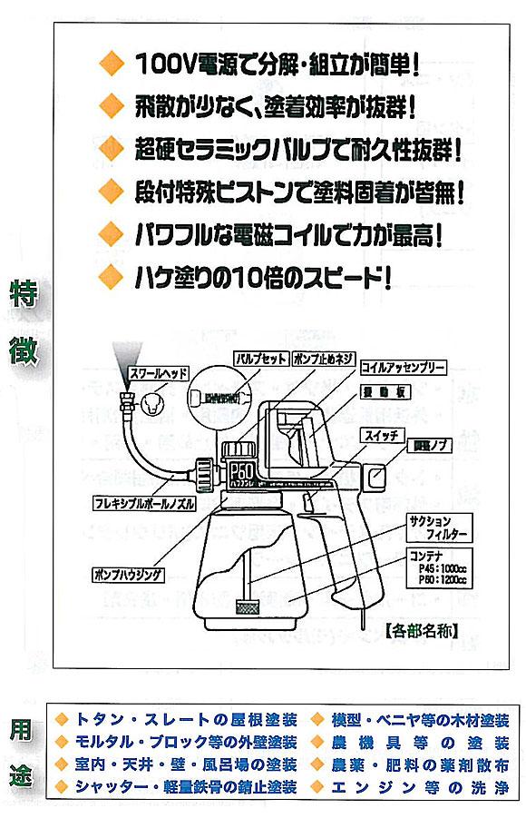 精和産業 パワースプレー P-60 - コンプレッサー不要の家庭用電動塗装機 01
