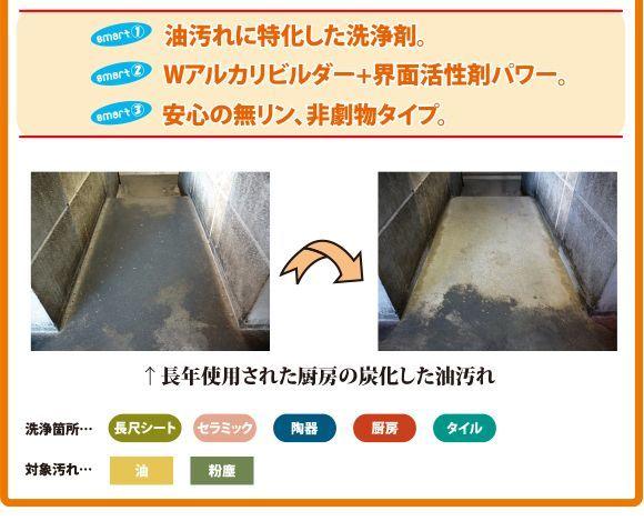 スマート 厨房用洗浄剤 - ケミカルの力で油脂を強力分解 04