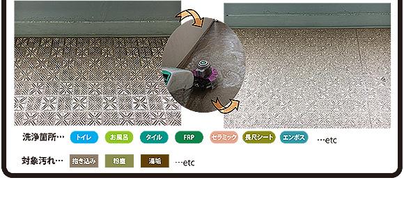 スマート マルチブラシ 14インチ (プレート別売) - ゴム粒子配合 ポリッシャー用ブラシ 02