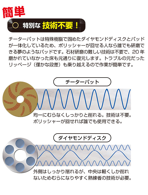 S.M.S.Japan チーターパット【ステップ4】 - 石材研磨パット 04