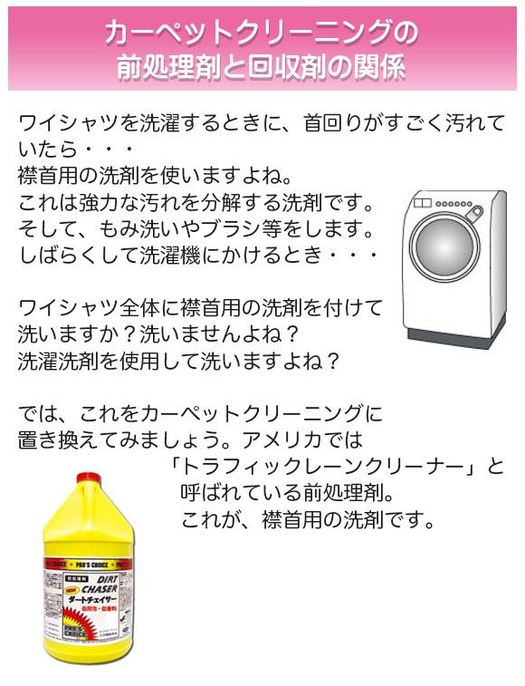 S.M.S.Japan ナチュラルファイバー[2.83kg] - ウール・天然素材対応カーペット洗浄用回収剤 01