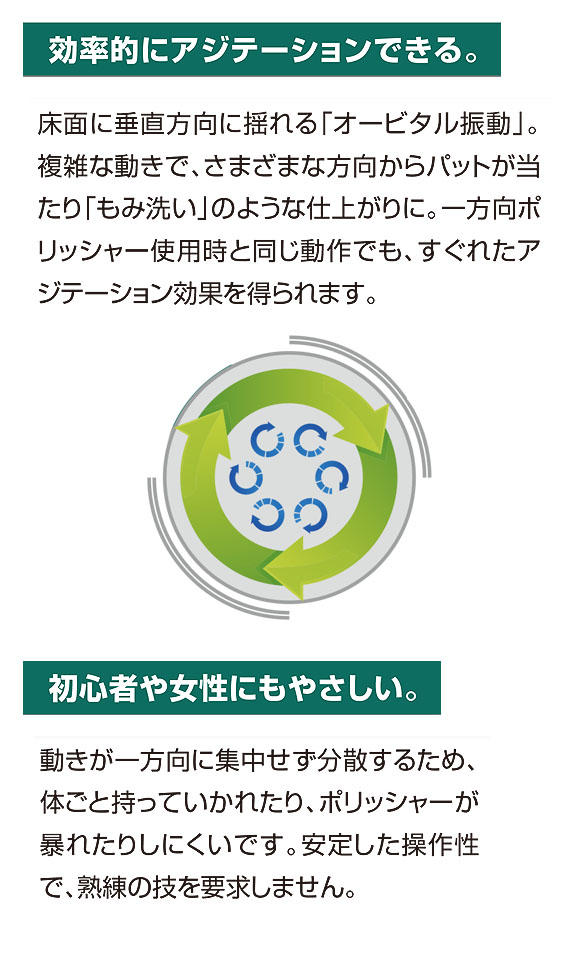 S.M.S.Japan レディバード(タンク付) - オービタル回転マルチポリッシャー 02