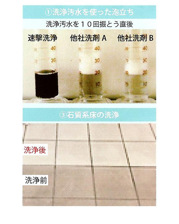 スイショウ 速撃洗浄[18L] - 頑固汚れ用強力洗剤 03
