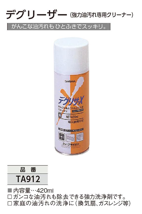 TASCO デグリーザー(強力油汚れ専用クリーナー) - ガンコな油汚れも除去できる強力洗浄剤 01