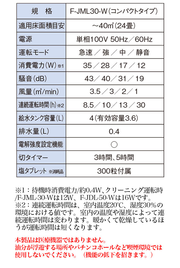 テラモト ジアイーノ コンパクトタイプ F-JML30-W 05