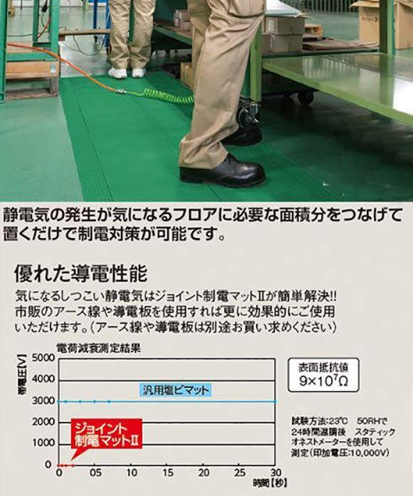 テラモト ジョイント制電マットII  01