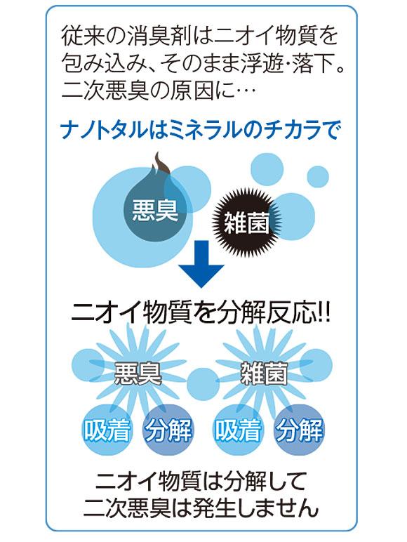 テラモト ナノトタル 02