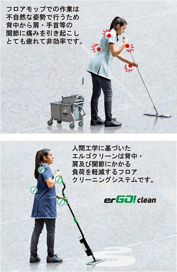 ウンガー(UNGER/アンガー) エルゴクリーン フロアクリーニングキット - ボトル付き洗剤噴霧伸縮ハンドルキット 03