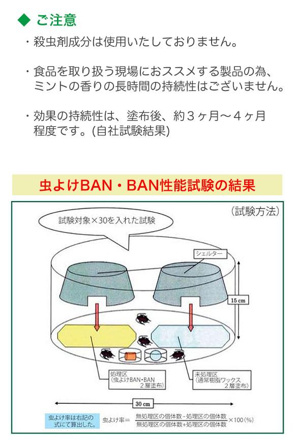 つやげん 虫よけBAN・BAN - 化学床材用 特殊機能付製品 03
