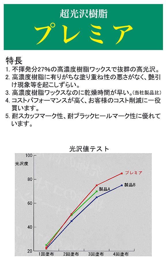 つやげん プレミア [18L] - 化学床材用 光沢重視製品 02