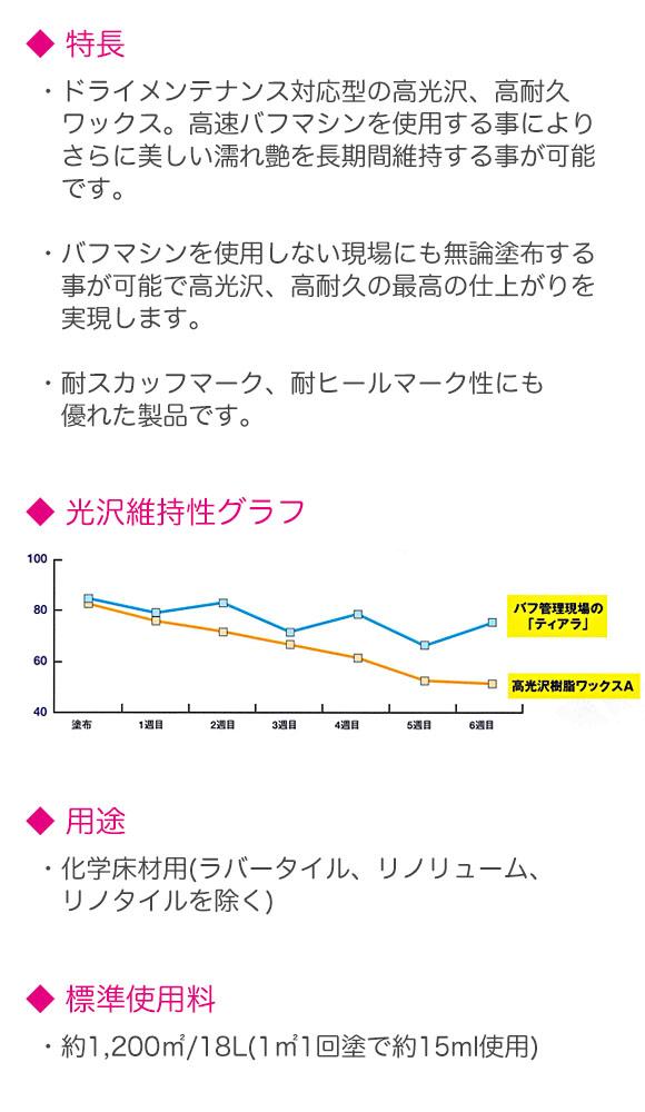 つやげん ティアラ[18L] - バフ管理対応製品 02