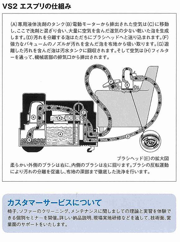 【リース契約可能】フォンシュレーダージャパン VS2エスプリ - 全自動ソファー洗浄機【代引不可】 02