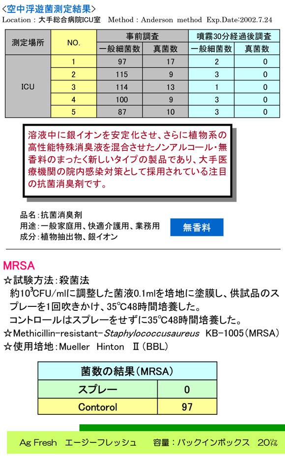 フォンシュレーダージャパン エージーフレッシュ - 殺菌・消臭剤_02