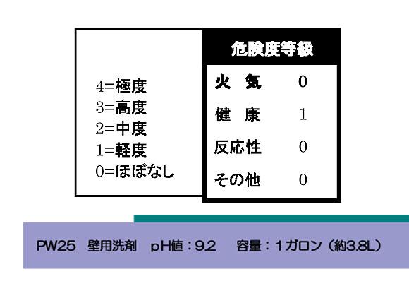 フォンシュレーダージャパン 壁用洗剤 [3.8L] - リキッドタイプ 無臭・無害の壁用洗剤_03
