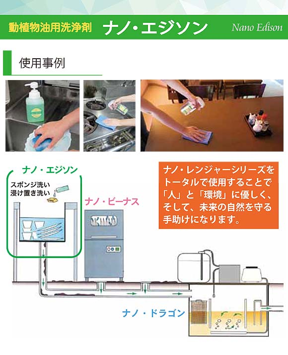 フォンシュレーダージャパン ナノ・エジソン [18L] - 動植物油用洗浄剤 02