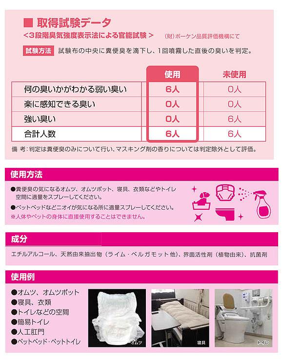フォンシュレーダージャパン ローズマジック - 芳香消臭剤_02