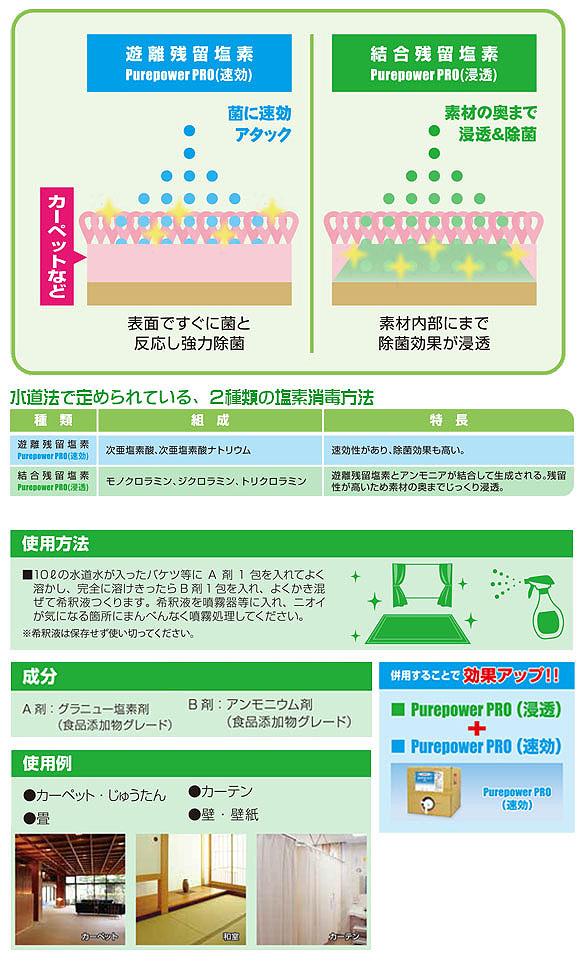 フォンシュレーダージャパン 浸透A剤・B剤セット - 除菌消臭剤_02