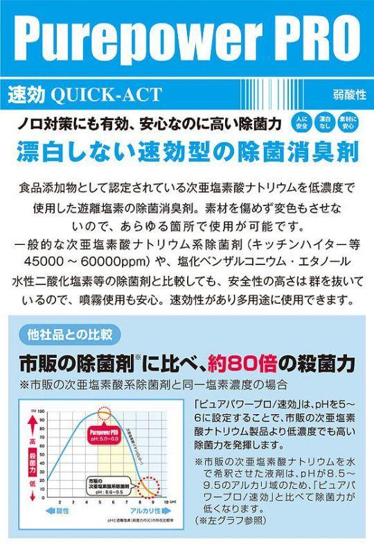 フォンシュレーダージャパン ピュアパワープロ 速効 - 除菌・消臭剤_01