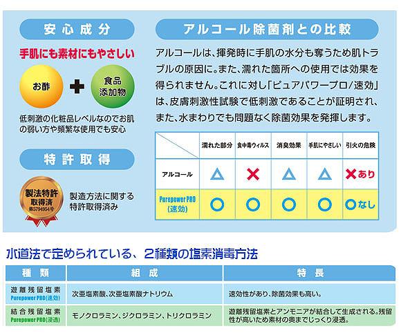 フォンシュレーダージャパン ピュアパワープロ 速効 - 除菌・消臭剤_021