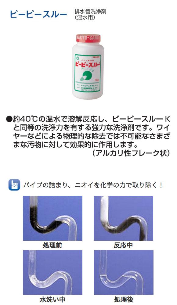 和協産業 ピーピースルー - 排水パイプ用フレーク状洗浄剤02