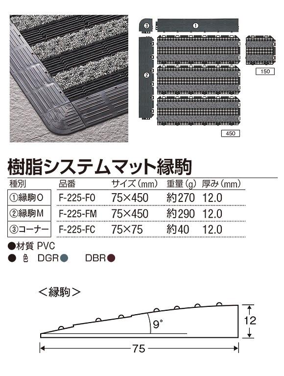 山崎産業 樹脂システムマット 縁駒 - 樹脂システムマット専用の縁駒 01